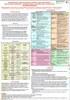 Integrazione di metodologie di ricerca qualitativa per la valutazione dei modelli organizzativi di gestione della tubercolosi in Emilia-Romagna